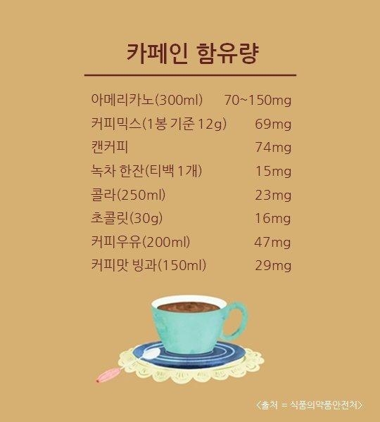커피카페인 (1).jpg