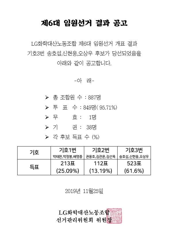 제6대 임원선거 결과.jpg